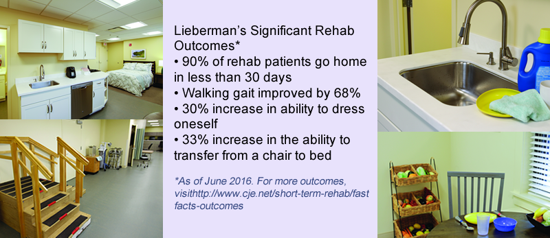 Lieberman_RehabStats_LIFEWinter 2016.fw.png